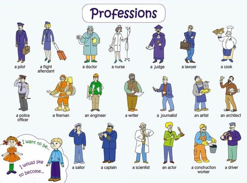 профессии на английском для детей