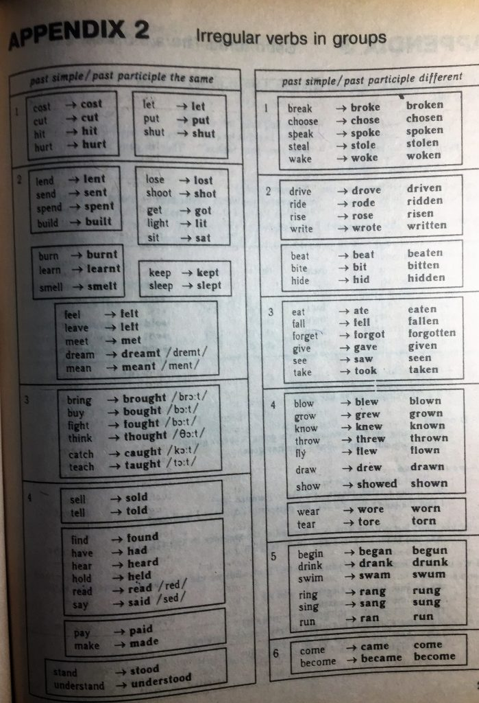 неправильные глаголы группы