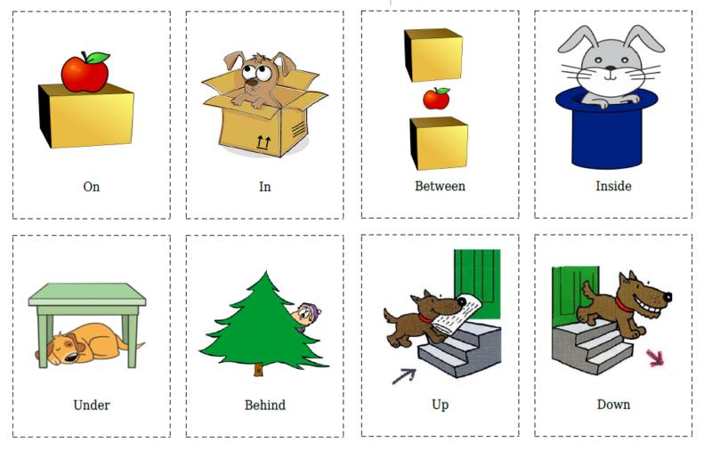 Карточки с предлогами места на английском