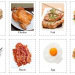 food карточки