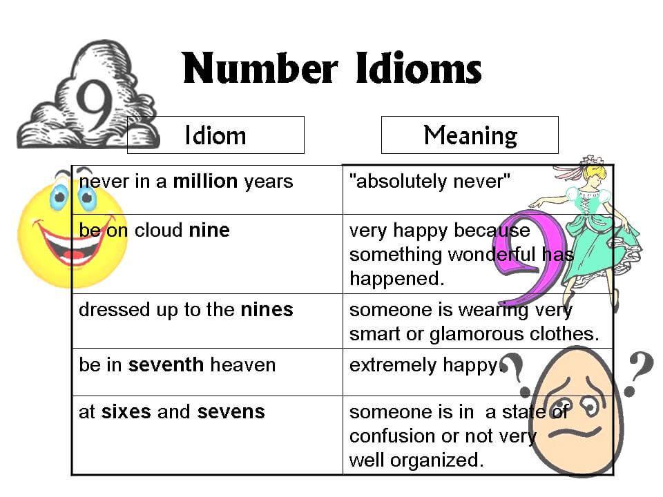 Идиомы на английском языке